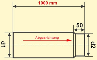 Maßskizze Ofenrohr Längenelement