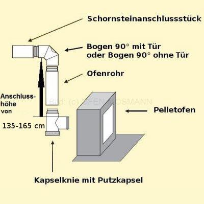 Set 2gK Pellet DN 80 mm grau Anschlusshöhe 135 - 165 cm