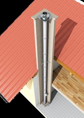 Edelstahlschornstein EW 150 mm x 0,6 mm Bausatz ca. 6,00 m Höhe