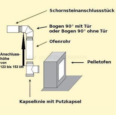 Set 3eK Pellet DN 100 mm mattschwarz Anschlusshöhe 123 - 153 cm