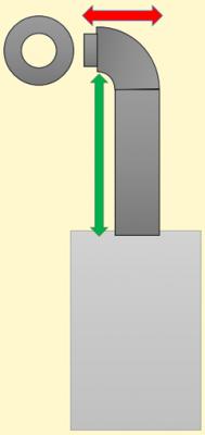 Set 3cGg Senotherm DN 150 mm gussgrau Anschlusshöhe 122 - 142 cm