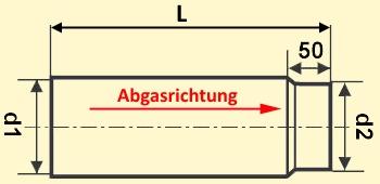 Maßskizze Längenelement eingezogen