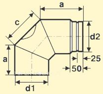Pelletofenrohr Bogen 90° mit Tür