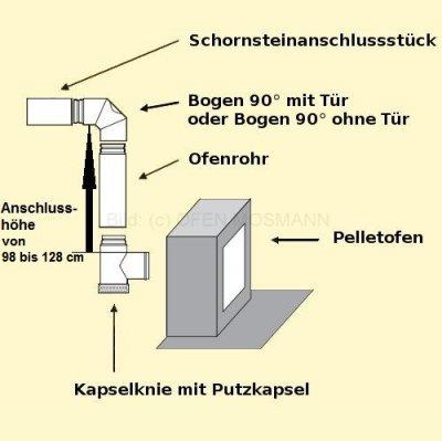Set 3dK Pellet DN 100 mm mattschwarz Anschlusshöhe 98 - 128 cm