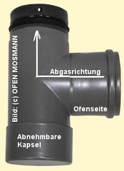 Ofenrohr für Pelletofen DN 80 mm Kapselknie 0,25 m Länge grau emailliert