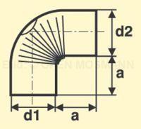 Maßskizze FAL Bogen