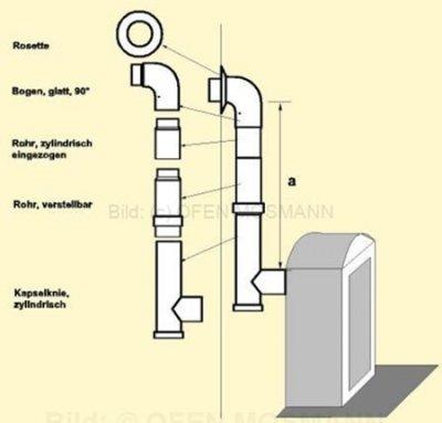 Set 4fmK DN 130 mm mattschwarz emailliert Anschlusshöhe 152 - 177 cm