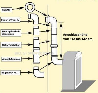 Set 3dbe DN 120 mm beige emailliert Anschlusshöhe 113 - 142 cm