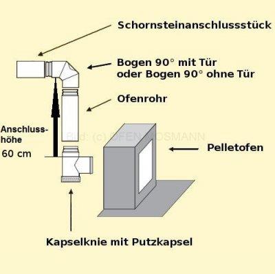 Set 1bK Pellet DN 80 mm mattschwarz Anschlusshöhe 60 cm