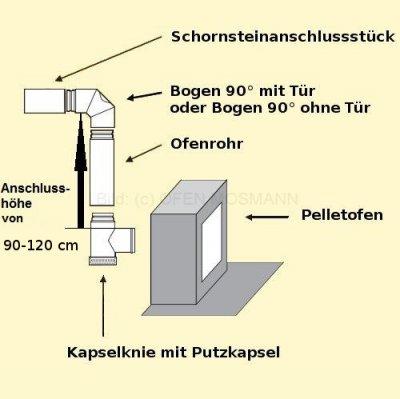 Set 1dK Pellet DN 80 mm mattschwarz Anschlusshöhe 90 - 120 cm