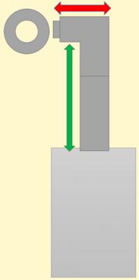 Set 3bWg Senotherm DN 150 mm gussgrau Anschlusshöhe 90 - 110 cm