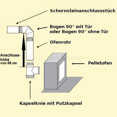 Set 4bK Pellet DN 100 mm grau Anschlusshöhe 68 cm