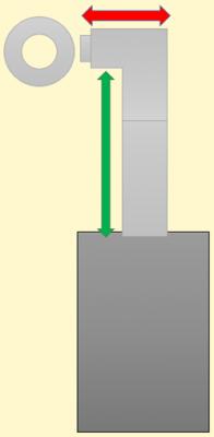 Set 3cWgh Senotherm DN 150 mm gussgrau-hell Anschlusshöhe 115 - 135 cm