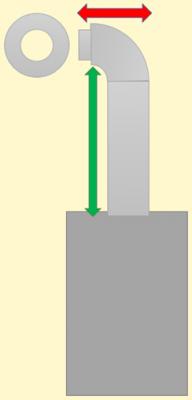 Set 3cGgh Senotherm DN 150 mm gussgrau-hell Anschlusshöhe 122 - 142 cm