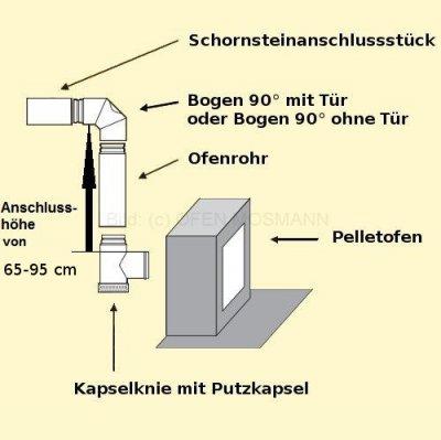 Set 1cK Pellet DN 80 mm mattschwarz Anschlusshöhe 65 - 95 cm