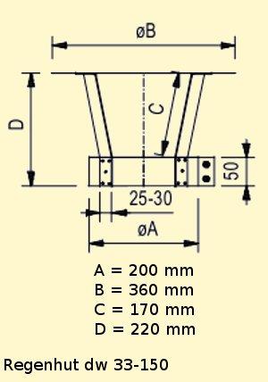 dw eco 2 0 edelstahlschornstein 150 mm o regenhaube marke. Black Bedroom Furniture Sets. Home Design Ideas