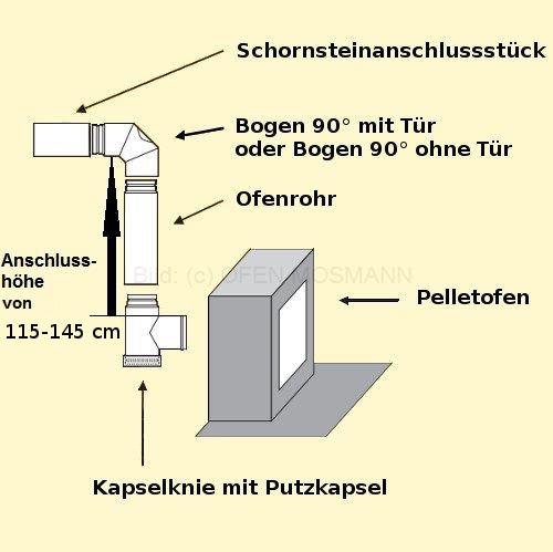 Pellet Ofenanschluss m Dichtung 80mm 0,6mm schwarz Ofenrohr Rauchrohr Pelletofen