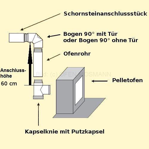 set 1bk pellet dn 80 mm mattschwarz anschlussh he 60 cm p007861. Black Bedroom Furniture Sets. Home Design Ideas